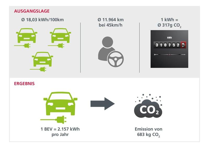 CO2_Autoradio_Abbildung_2