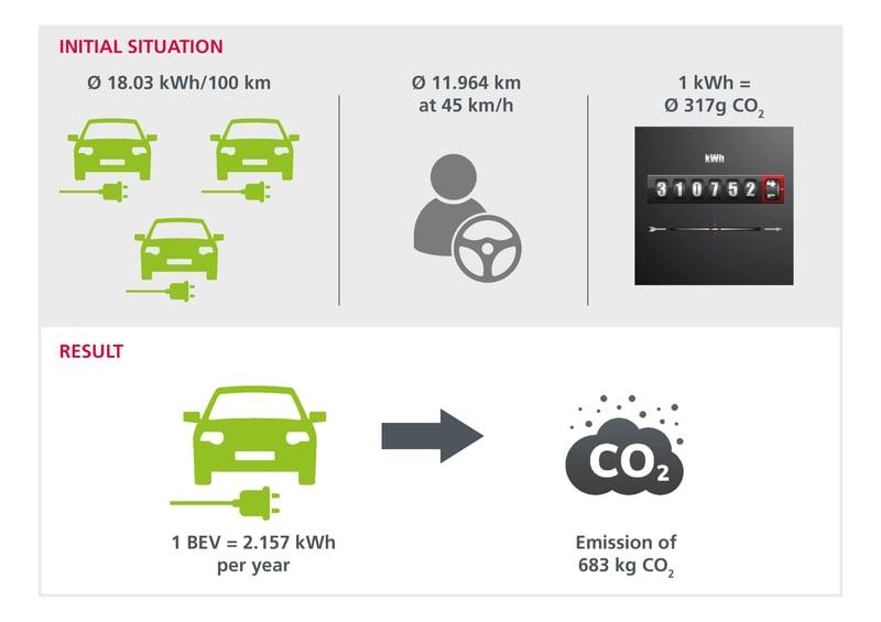 CO2_Autoradio_Abbildung_2_EN