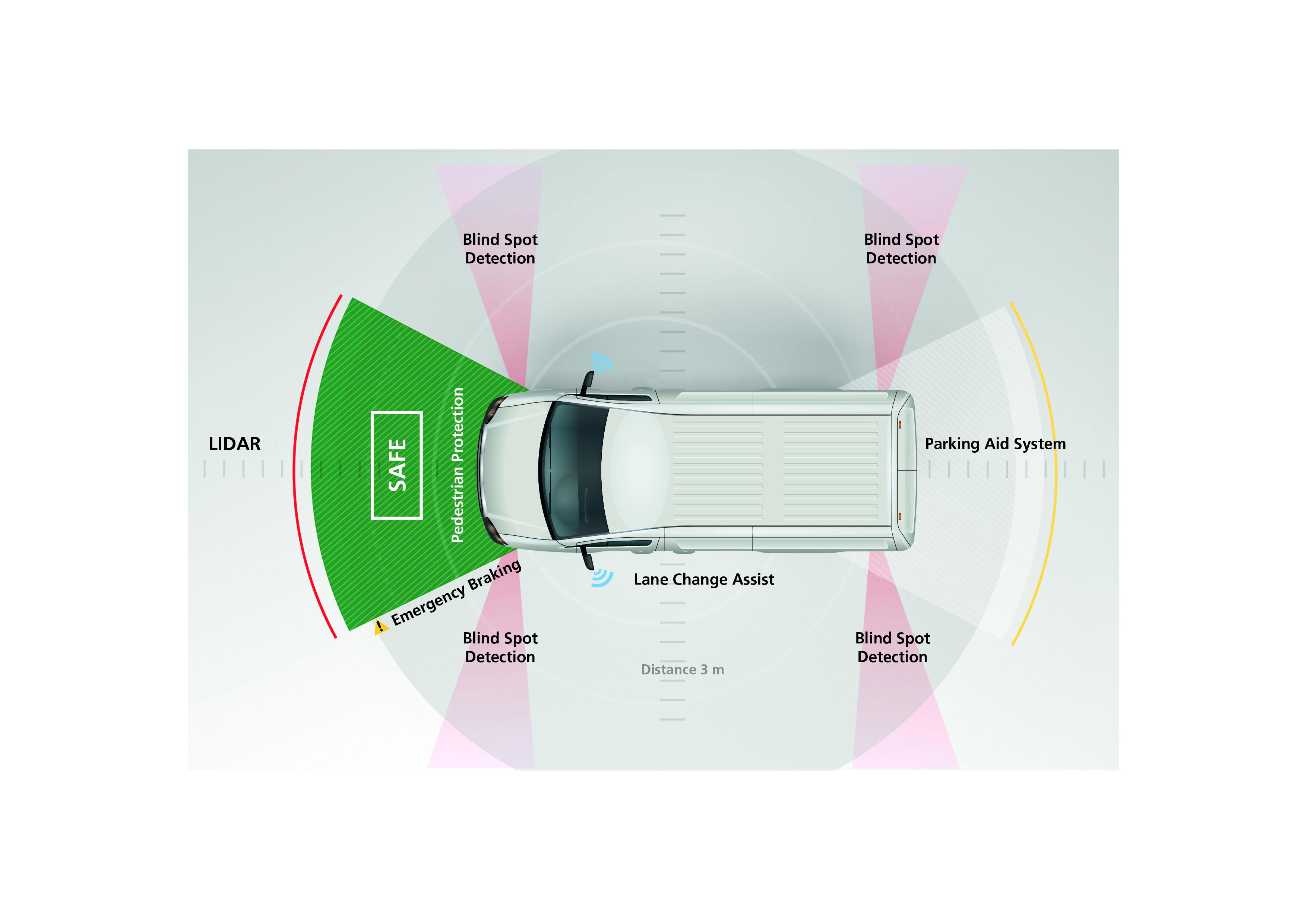textbild-1-automatisierung-nutzfahrzeuge-en