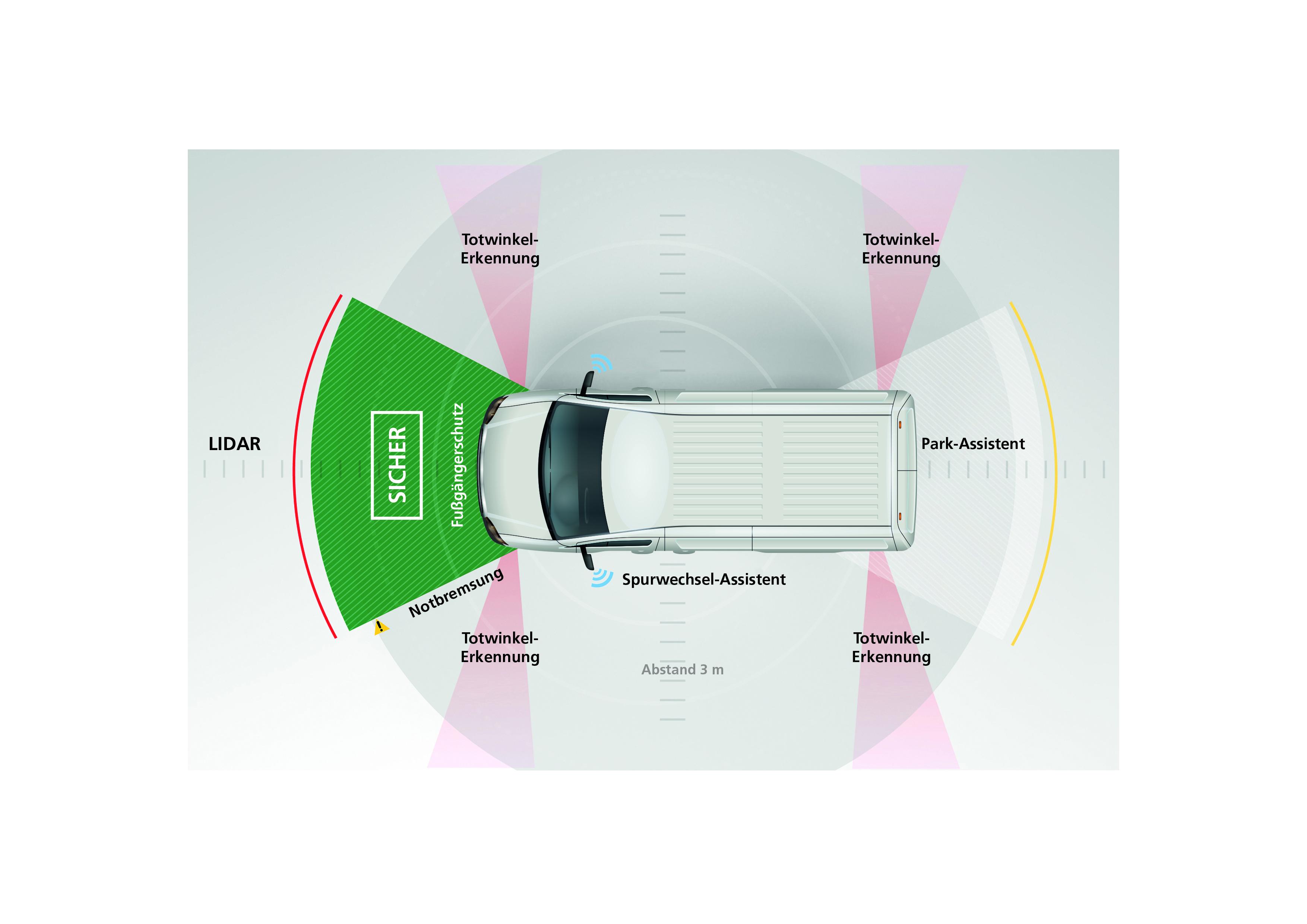 textbild-2-automatisierung-nutzfahrzeuge