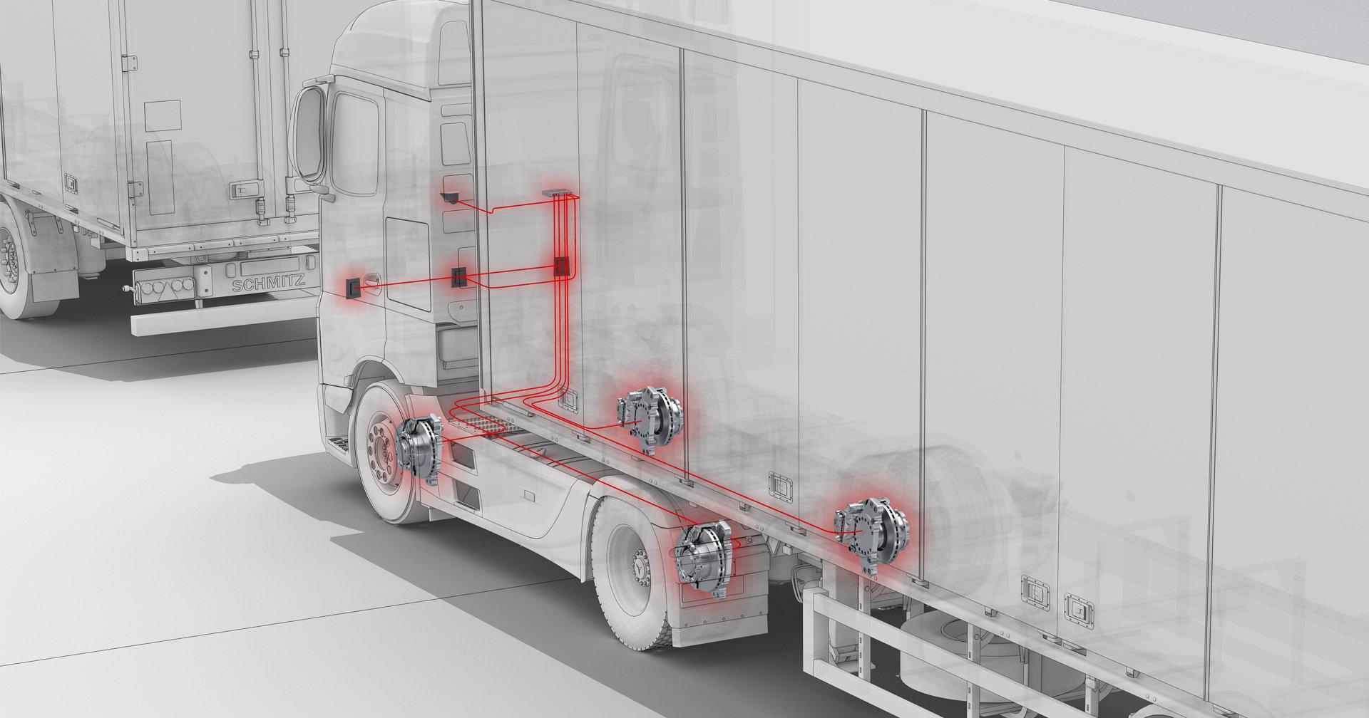 Automatisierung von Nutzfahrzeugen